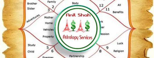 Welcome to Anil Shah Astrology Services